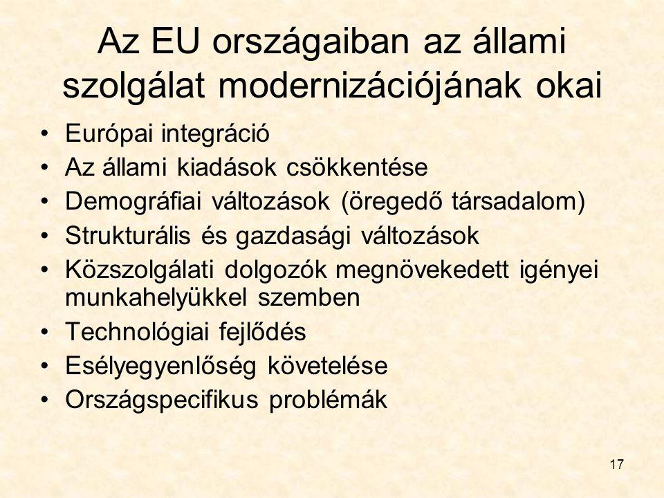 Az EU országaiban az állami szolgálat modernizációjának okai