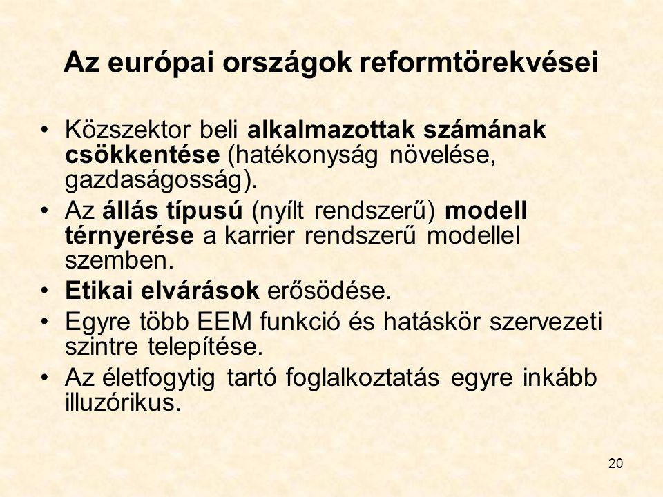 Az európai országok reformtörekvései