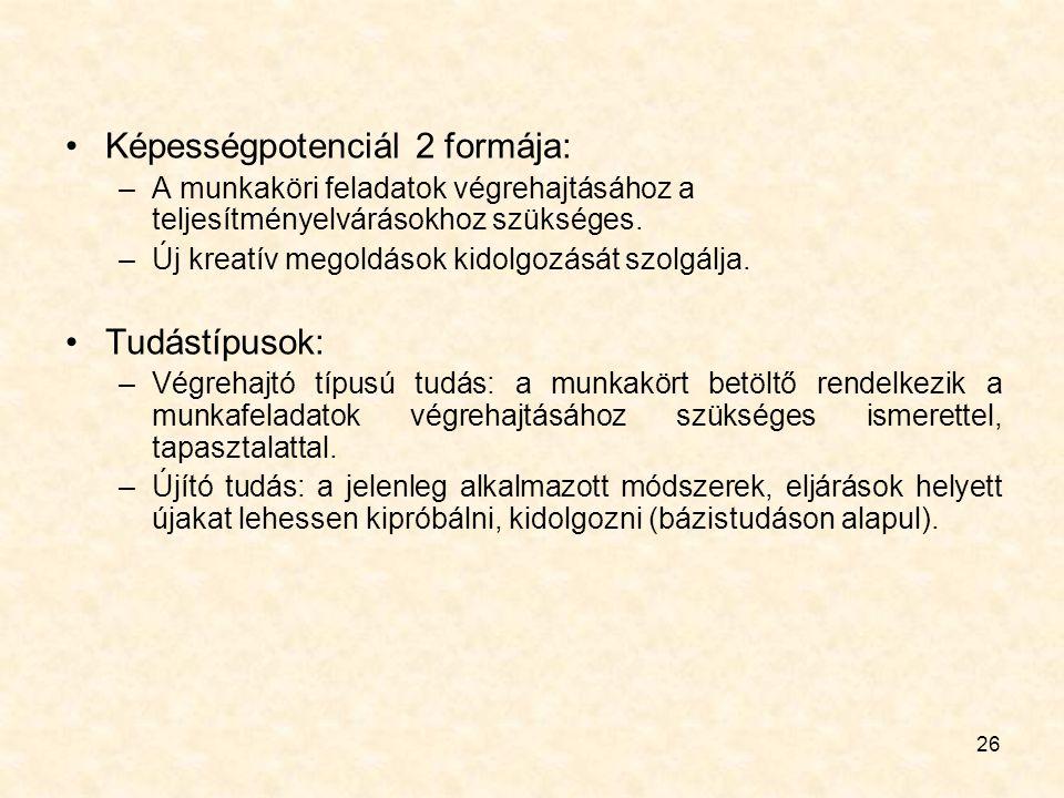 Képességpotenciál 2 formája: