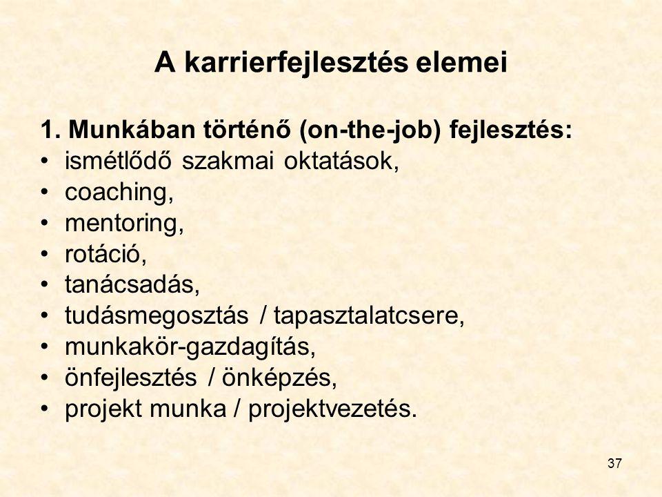 A karrierfejlesztés elemei