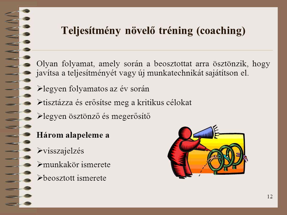 Teljesítmény növelő tréning (coaching)