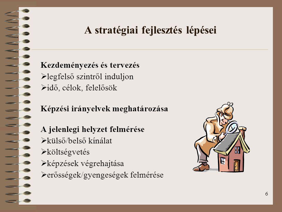 A stratégiai fejlesztés lépései