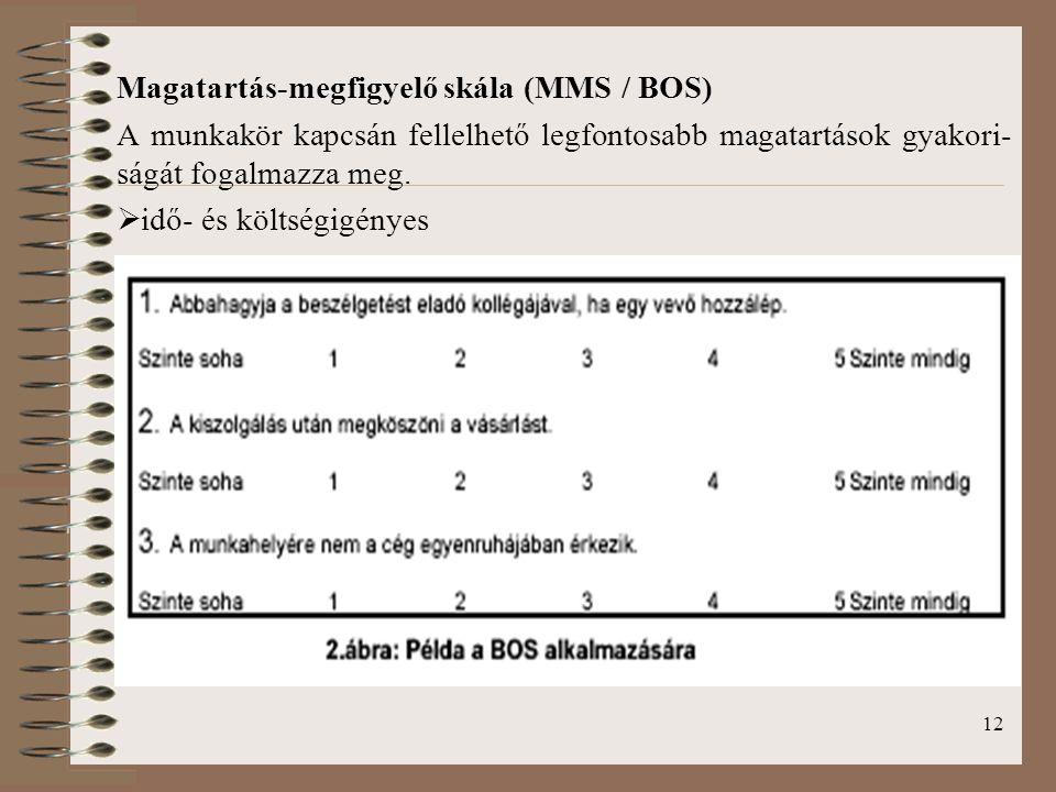 Magatartás-megfigyelő skála (MMS / BOS)