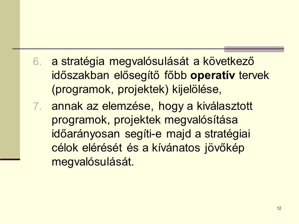 a stratégia megvalósulását a következő időszakban elősegítő főbb operatív tervek (programok, projektek) kijelölése,
