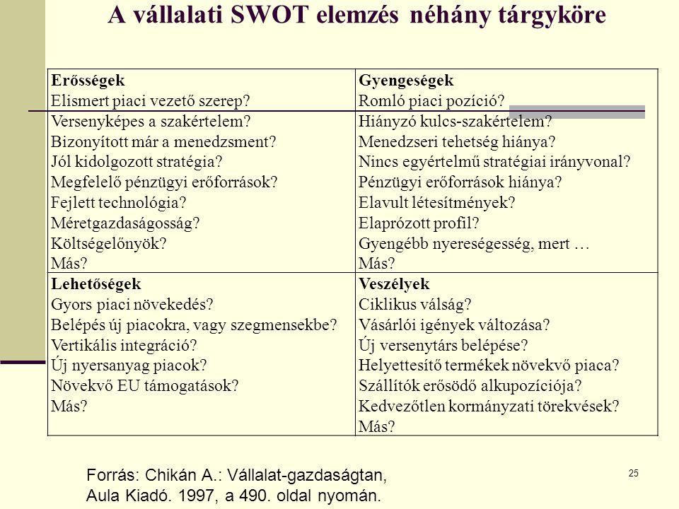 A vállalati SWOT elemzés néhány tárgyköre