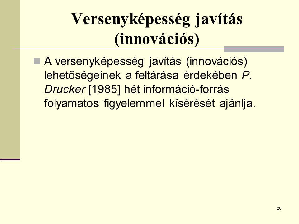 Versenyképesség javítás (innovációs)