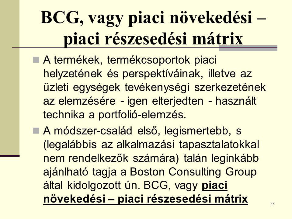 BCG, vagy piaci növekedési – piaci részesedési mátrix