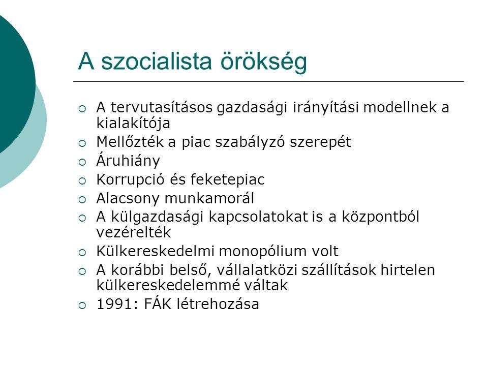 A szocialista örökség A tervutasításos gazdasági irányítási modellnek a kialakítója. Mellőzték a piac szabályzó szerepét.