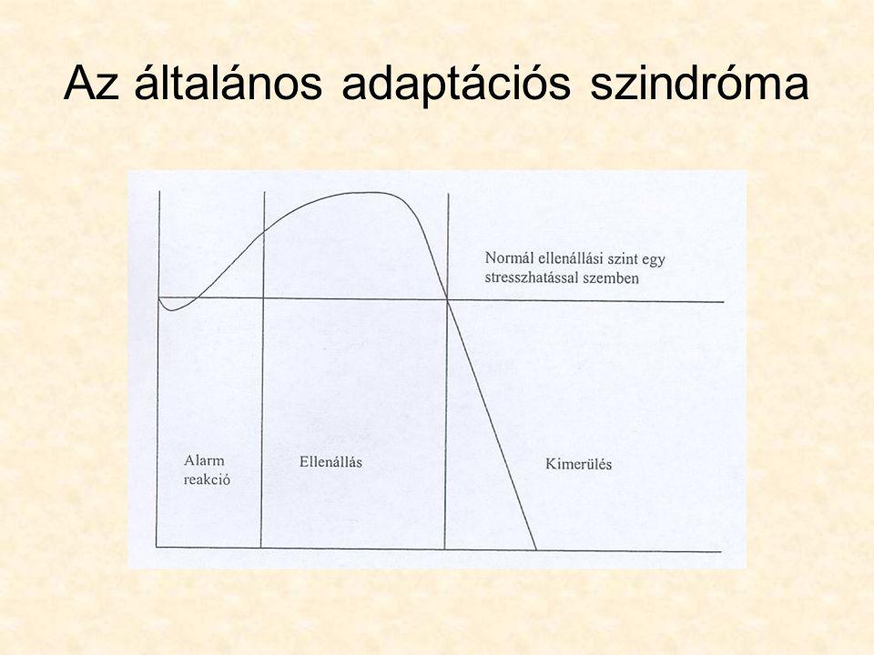 Az általános adaptációs szindróma