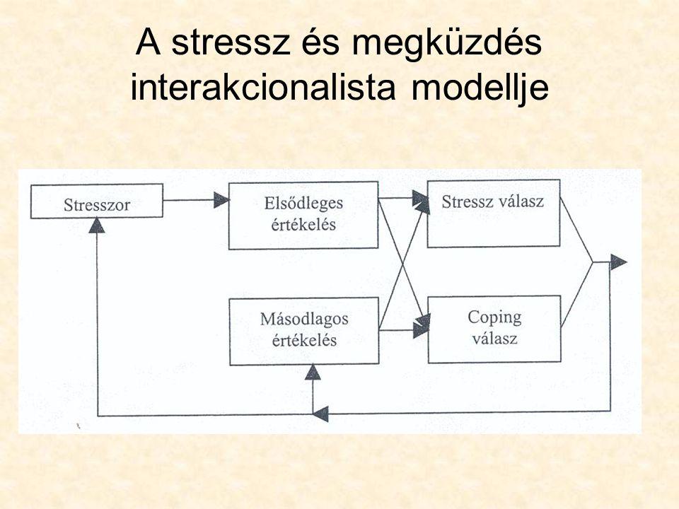 A stressz és megküzdés interakcionalista modellje