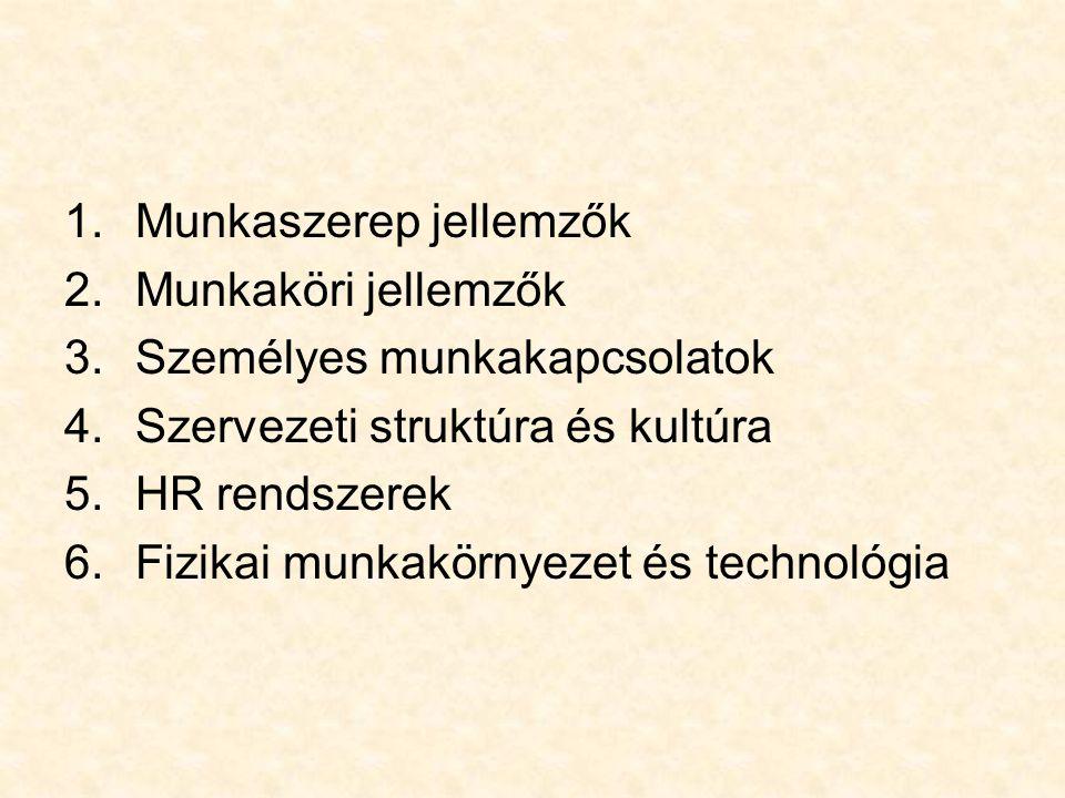 Munkaszerep jellemzők