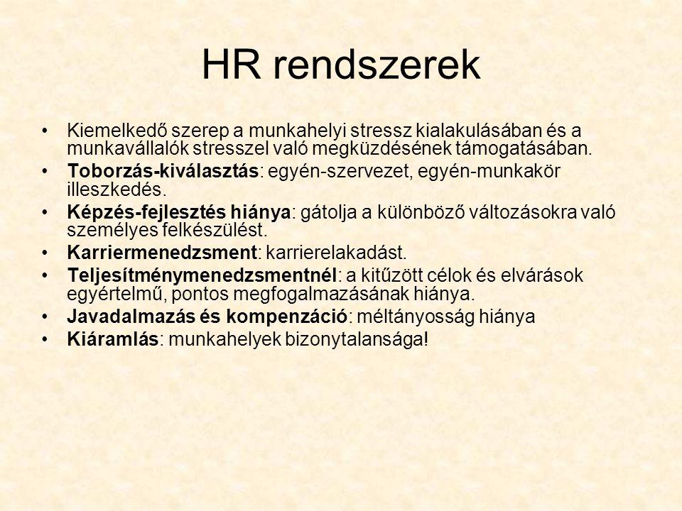 HR rendszerek Kiemelkedő szerep a munkahelyi stressz kialakulásában és a munkavállalók stresszel való megküzdésének támogatásában.