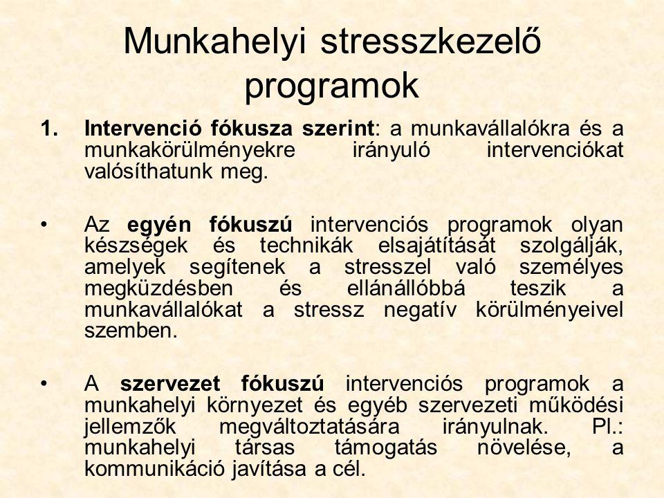 Munkahelyi stresszkezelő programok