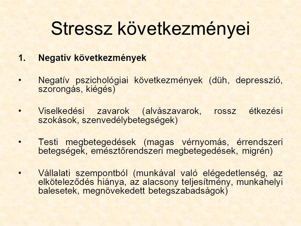 Stressz következményei