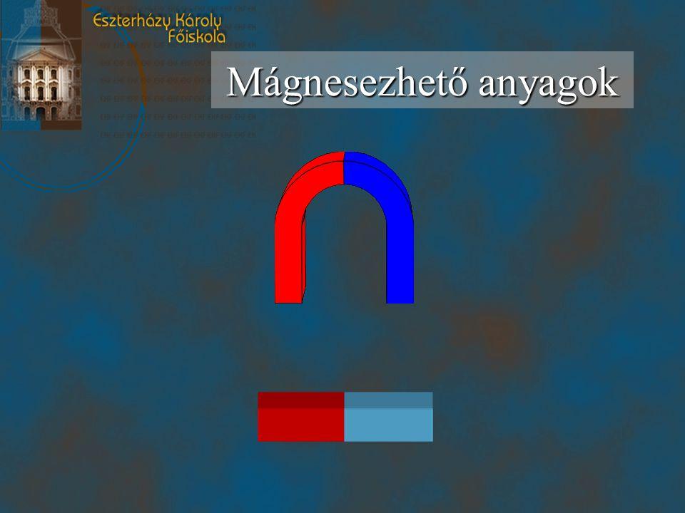 Mágnesezhető anyagok