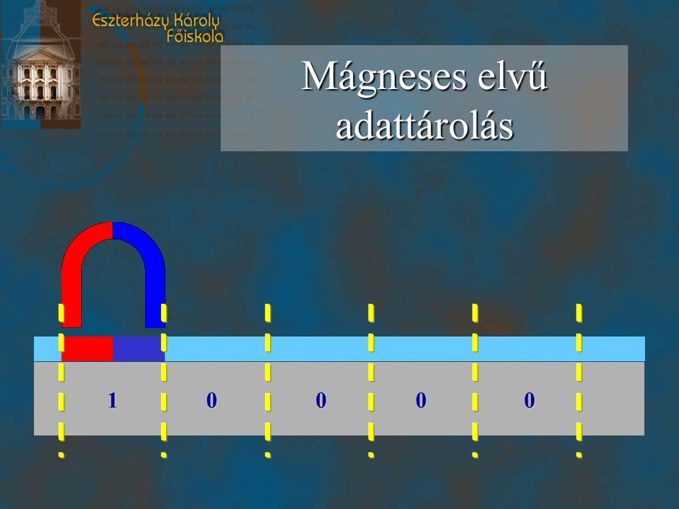 Mágneses elvű adattárolás