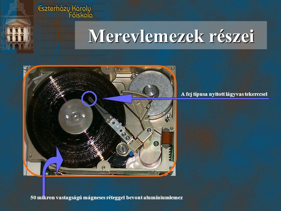 Merevlemezek részei A fej típusa nyitott lágyvas tekerccsel