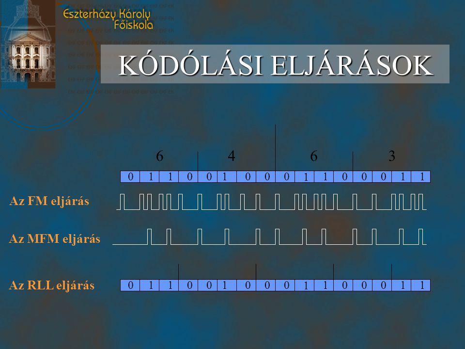 KÓDÓLÁSI ELJÁRÁSOK 6 4 6 3 Az FM eljárás Az MFM eljárás Az RLL eljárás
