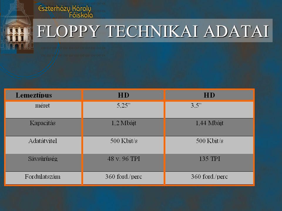 FLOPPY TECHNIKAI ADATAI