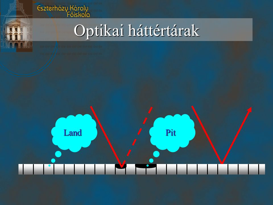 Optikai háttértárak Land Pit