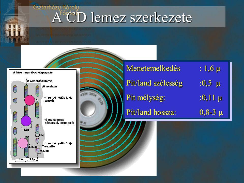 A CD lemez szerkezete Menetemelkedés : 1,6 µ Pit/land szélesség :0,5 µ