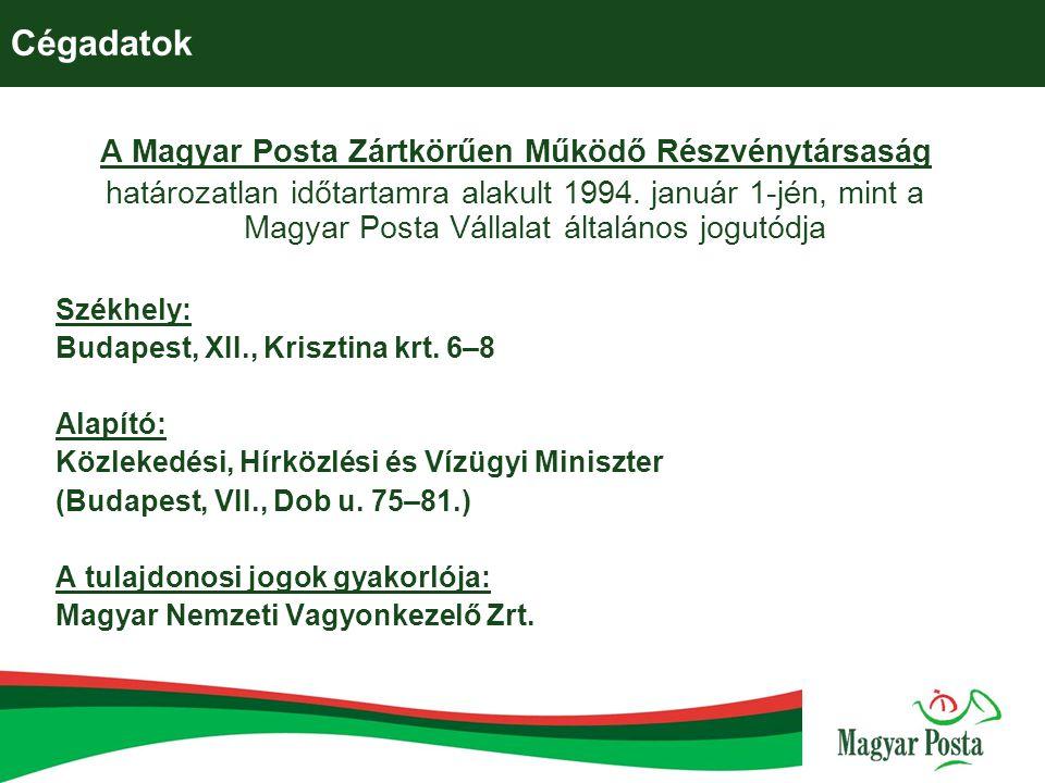 Cégadatok A Magyar Posta Zártkörűen Működő Részvénytársaság