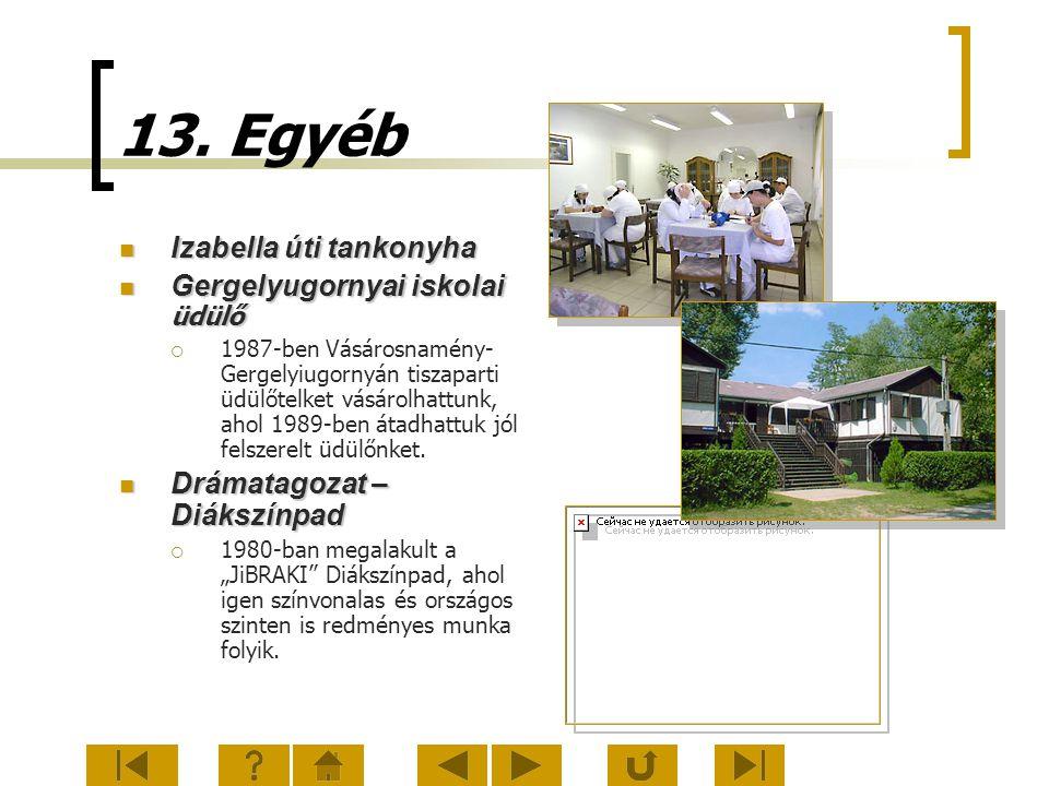 13. Egyéb Izabella úti tankonyha Gergelyugornyai iskolai üdülő