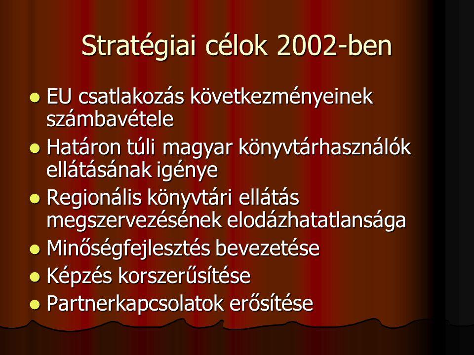 Stratégiai célok 2002-ben EU csatlakozás következményeinek számbavétele. Határon túli magyar könyvtárhasználók ellátásának igénye.