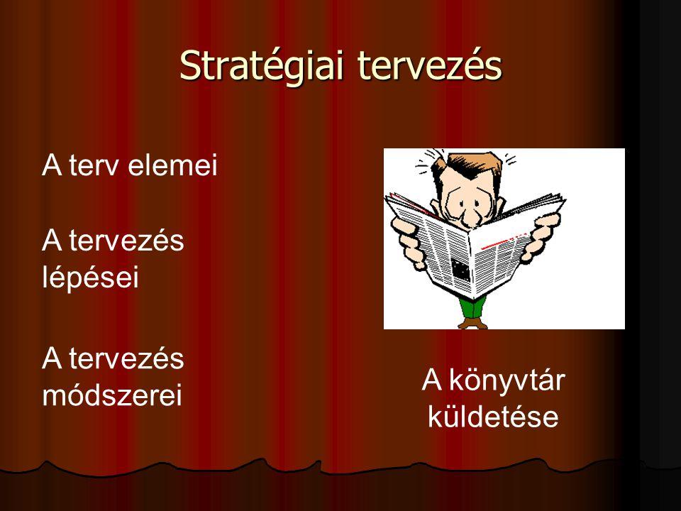 Stratégiai tervezés A terv elemei A tervezés lépései