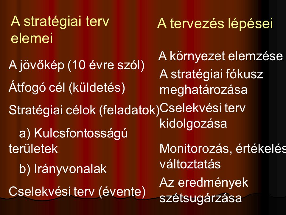 A stratégiai terv elemei A tervezés lépései