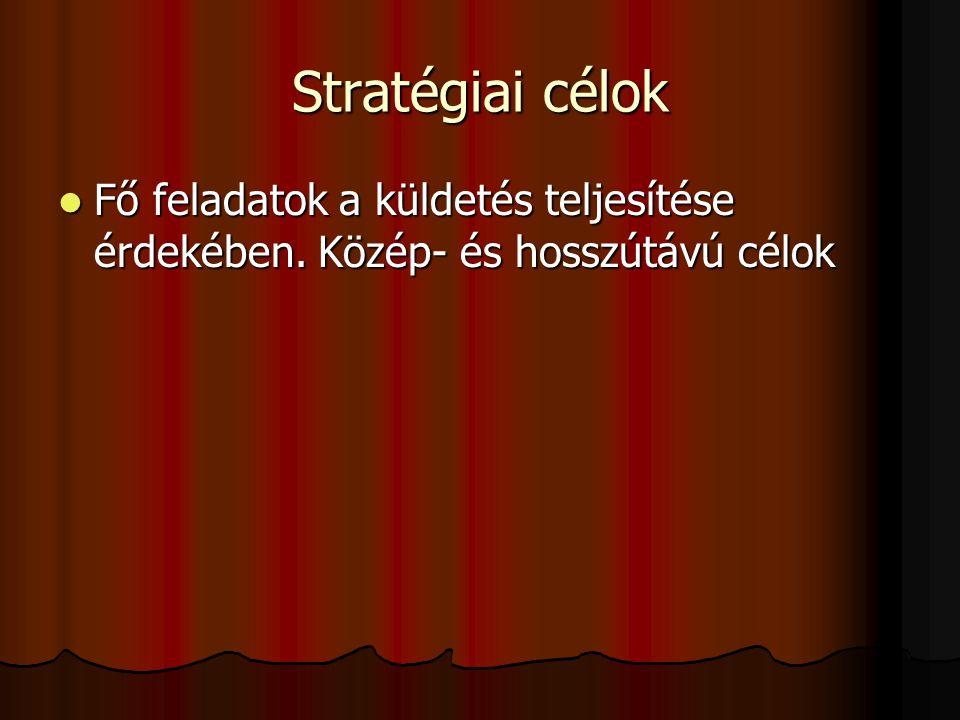 Stratégiai célok Fő feladatok a küldetés teljesítése érdekében. Közép- és hosszútávú célok