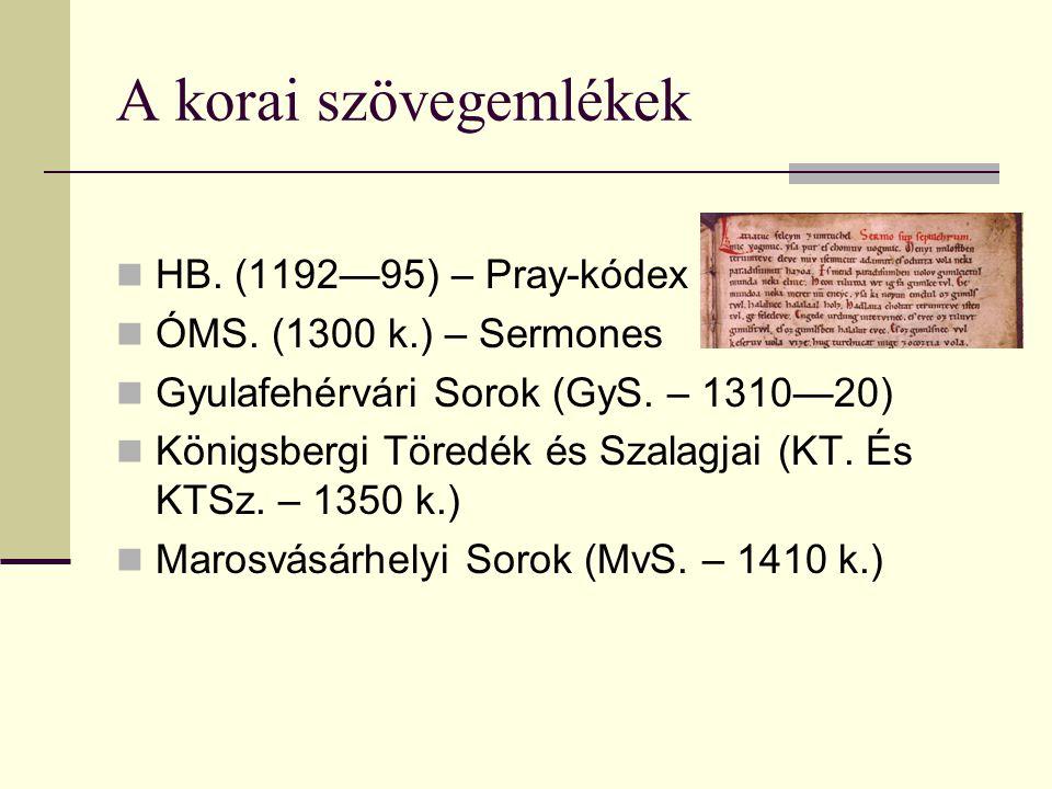A korai szövegemlékek HB. (1192—95) – Pray-kódex