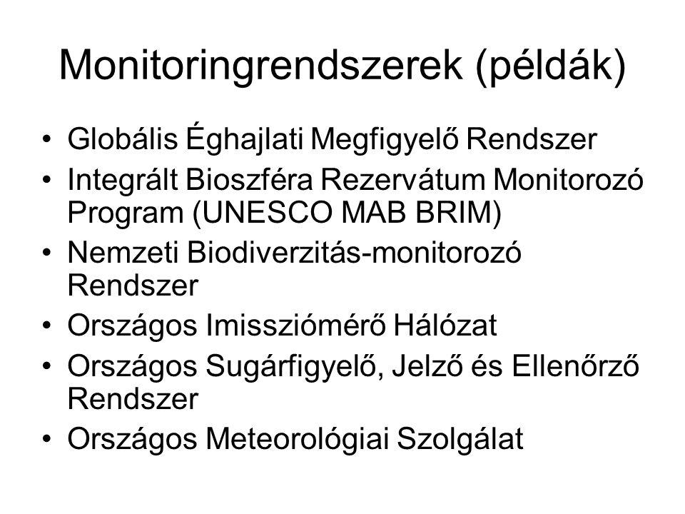 Monitoringrendszerek (példák)