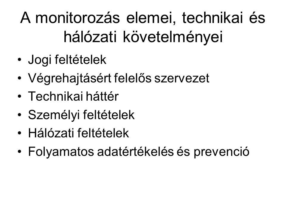 A monitorozás elemei, technikai és hálózati követelményei