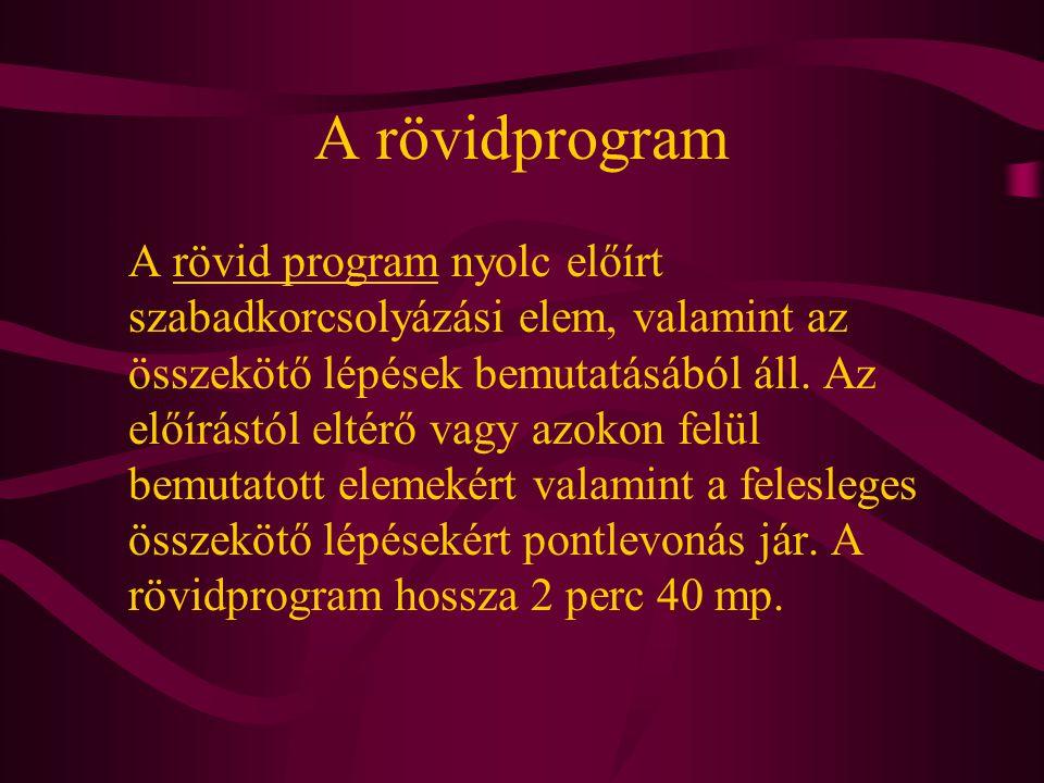 A rövidprogram