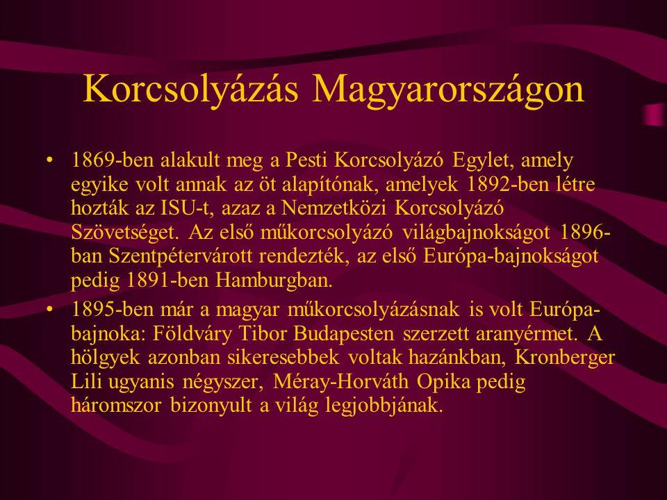 Korcsolyázás Magyarországon