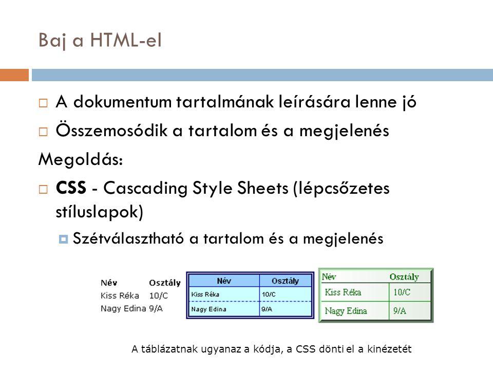 A táblázatnak ugyanaz a kódja, a CSS dönti el a kinézetét