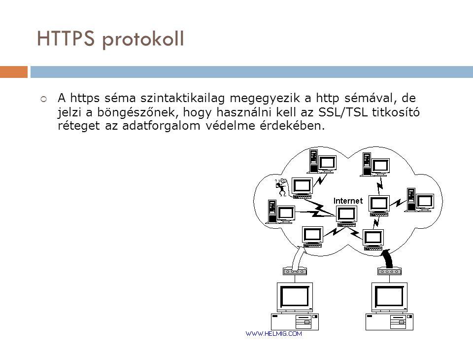 HTTPS protokoll