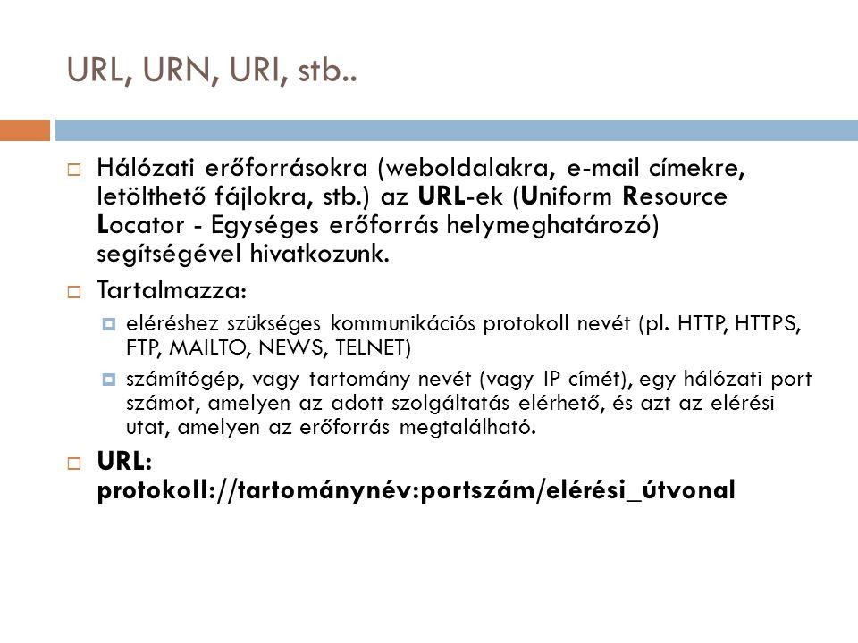 URL, URN, URI, stb..