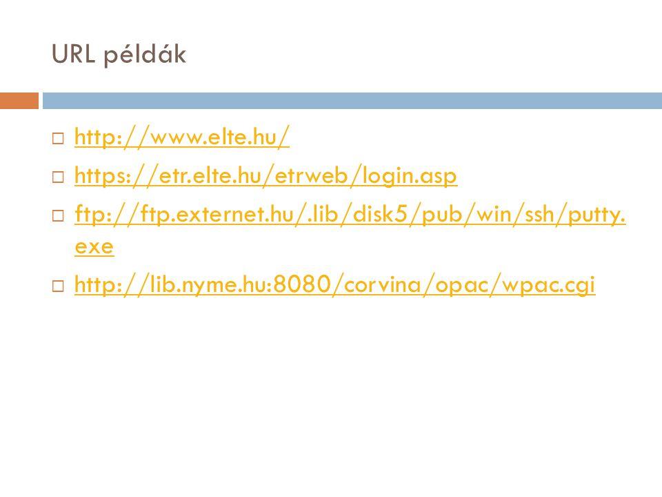 URL példák http://www.elte.hu/ https://etr.elte.hu/etrweb/login.asp