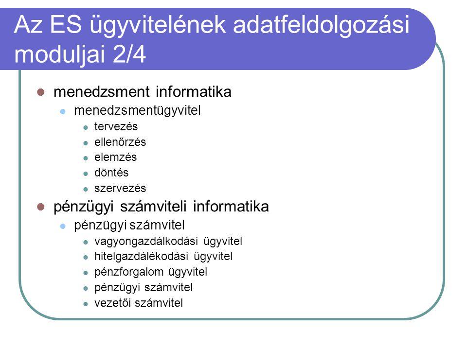 Az ES ügyvitelének adatfeldolgozási moduljai 2/4