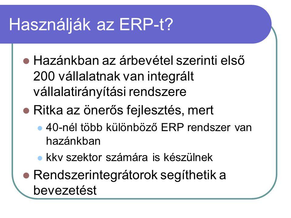 Használják az ERP-t Hazánkban az árbevétel szerinti első 200 vállalatnak van integrált vállalatirányítási rendszere.