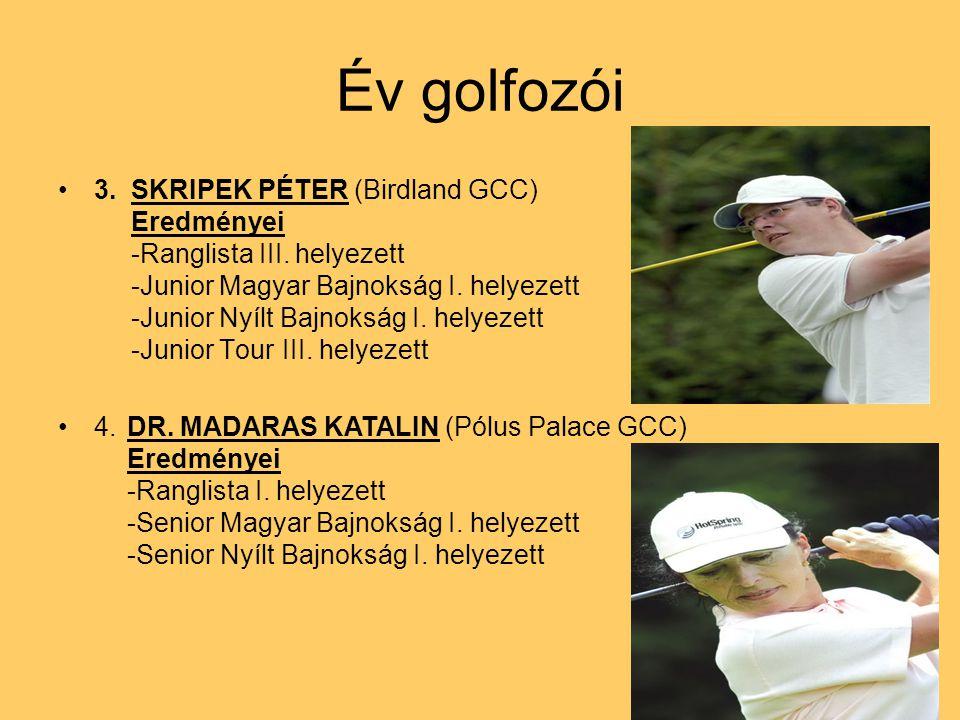 Év golfozói