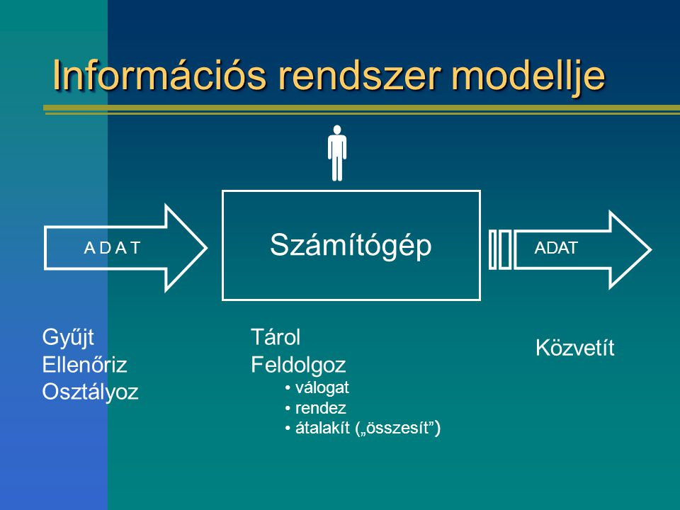 Információs rendszer modellje