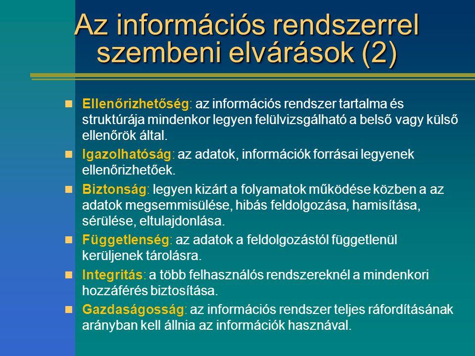 Az információs rendszerrel szembeni elvárások (2)