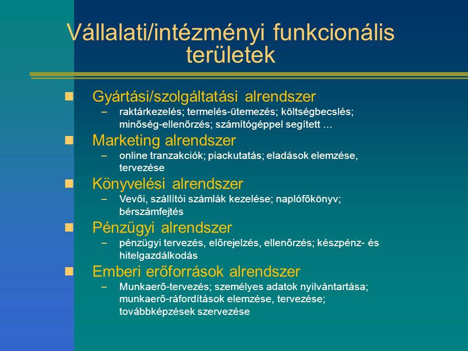 Vállalati/intézményi funkcionális területek