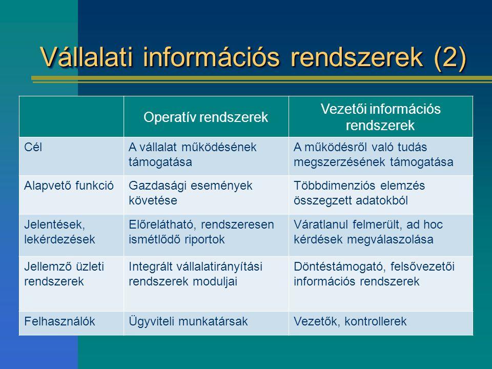 Vállalati információs rendszerek (2)