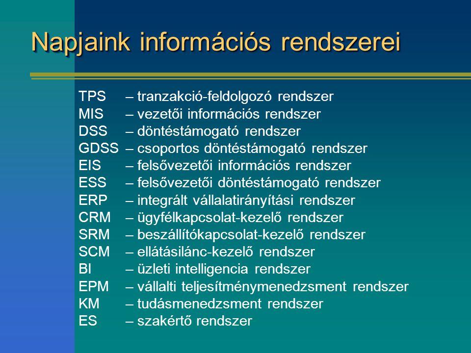 Napjaink információs rendszerei