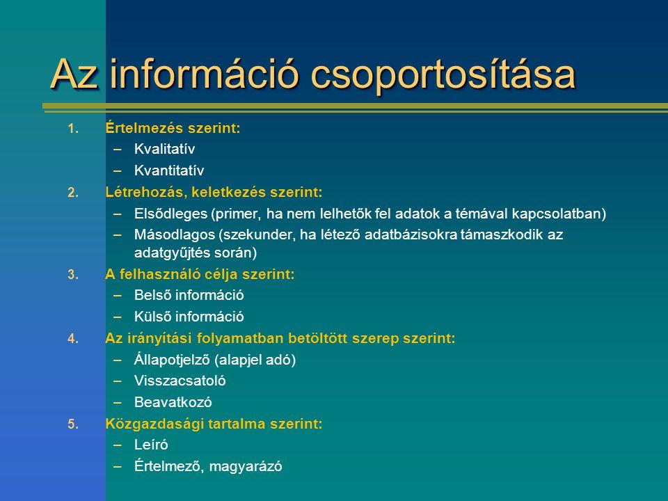 Az információ csoportosítása