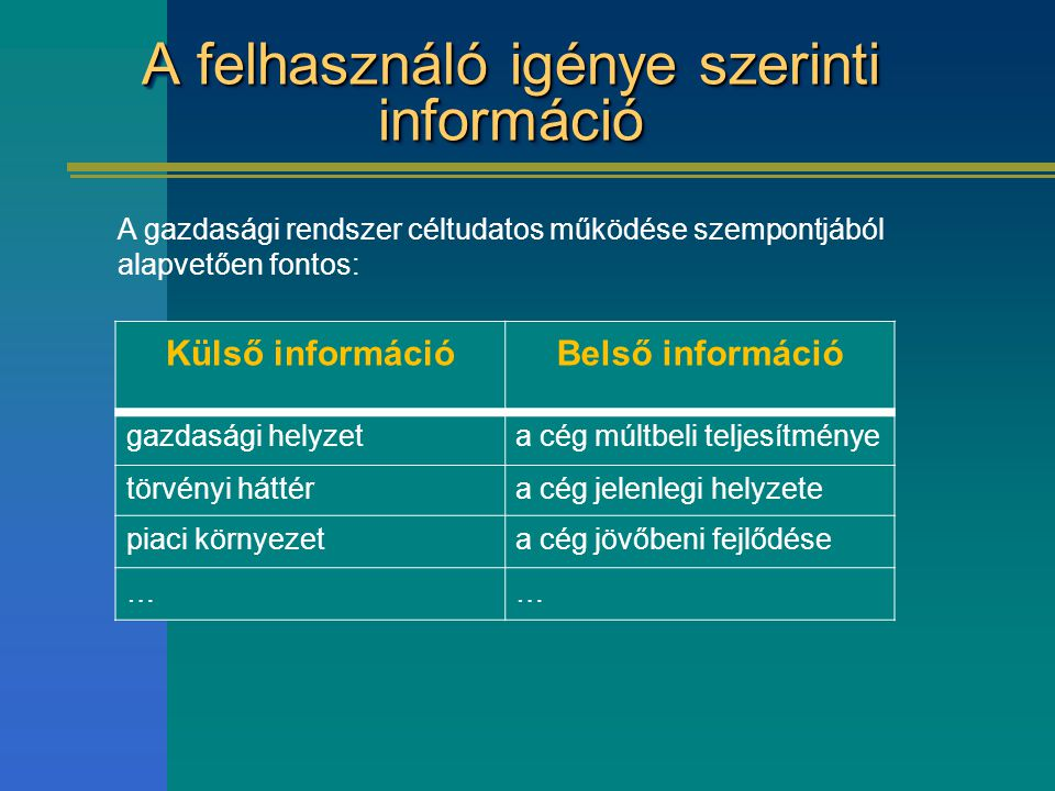 A felhasználó igénye szerinti információ